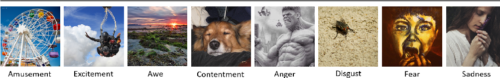 Figure 3 for Learning to Aggregate and Refine Noisy Labels for Visual Sentiment Analysis