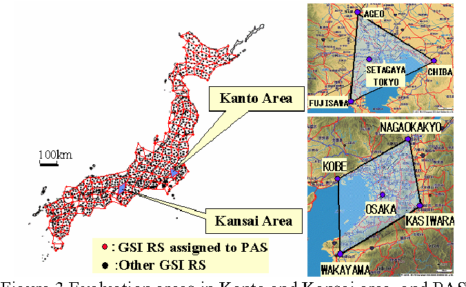 Figure 3 from Network based high accuracy realtime GPS positioning