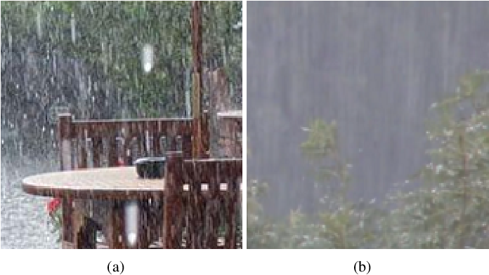 Figure 1 for Single Image Deraining: From Model-Based to Data-Driven and Beyond