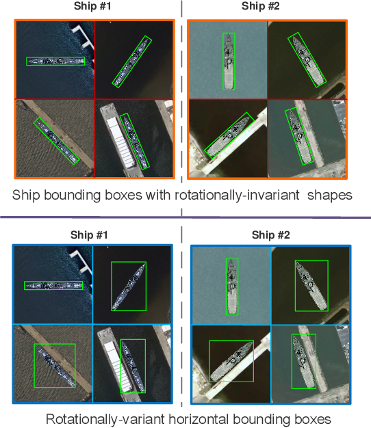 Figure 2 for A Novel CNN-based Method for Accurate Ship Detection in HR Optical Remote Sensing Images via Rotated Bounding Box