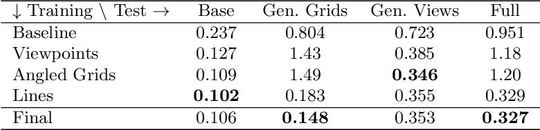 Figure 4 for Toward Automatic Interpretation of 3D Plots