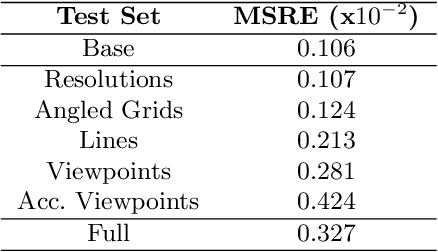 Figure 2 for Toward Automatic Interpretation of 3D Plots