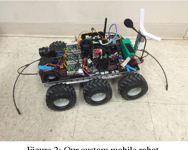 Figure 2 for Robot Language Learning, Generation, and Comprehension