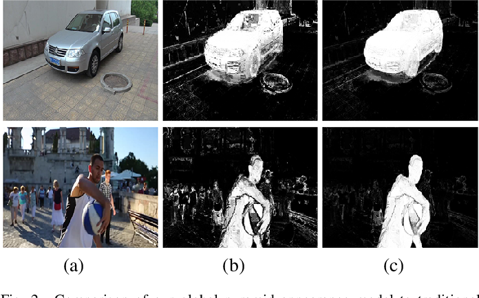 Figure 2 for Selective Video Object Cutout