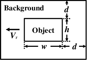 Figure 3 for Does Time-Delay Feedback Matter to Small Target Motion Detection Against Complex Dynamic Environments?