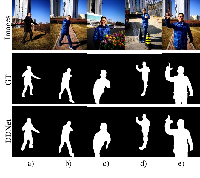Figure 1 for Densely Deformable Efficient Salient Object Detection Network