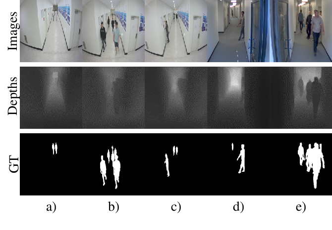 Figure 3 for Densely Deformable Efficient Salient Object Detection Network