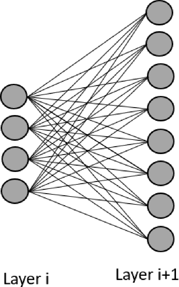 Figure 1 for Breaking the Memory Wall for AI Chip with a New Dimension