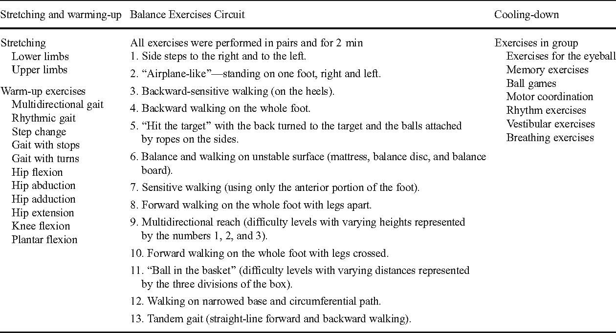 Balance Exercises Circuit improves muscle strength, balance