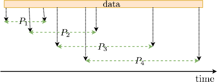 Figure 2 for Asynchronous Online Testing of Multiple Hypotheses