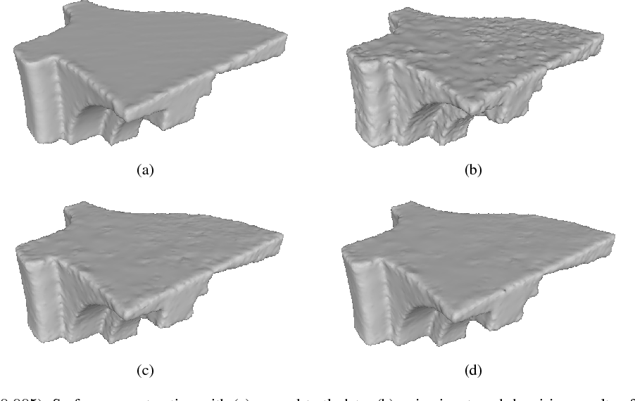 Figure 4 for 3D Point Cloud Denoising using Graph Laplacian Regularization of a Low Dimensional Manifold Model