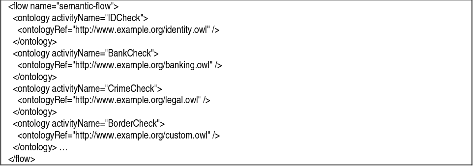 Fig. 6. A Simplified BPEL4WS Code for Illustrating Semantic-Flows