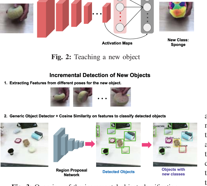 Figure 2 for Online Object and Task Learning via Human Robot Interaction