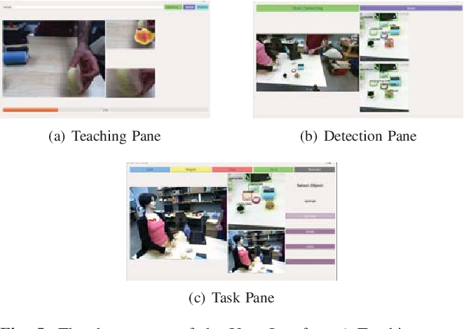 Figure 4 for Online Object and Task Learning via Human Robot Interaction