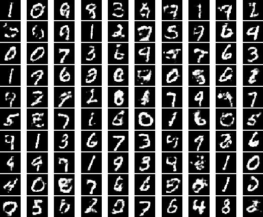 Figure 3 for MR-GAN: Manifold Regularized Generative Adversarial Networks