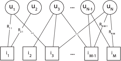 Figure 2 for A Robust Reputation-based Group Ranking System and its Resistance to Bribery