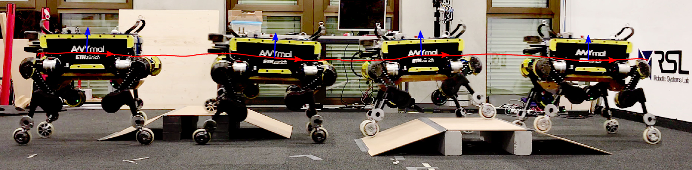 Figure 4 for Keep Rollin' - Whole-Body Motion Control and Planning for Wheeled Quadrupedal Robots
