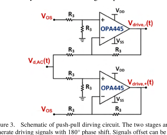 Figure 3 from A MEMS based electrometer with a low-noise switched