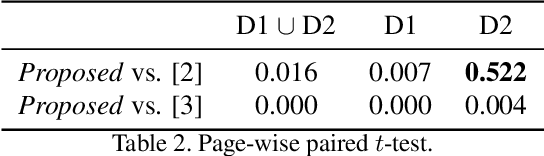 Figure 3 for Fast(er) Reconstruction of Shredded Text Documents via Self-Supervised Deep Asymmetric Metric Learning