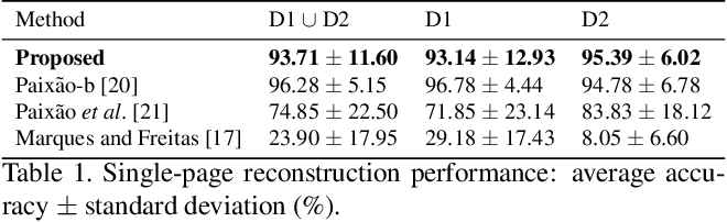 Figure 1 for Fast(er) Reconstruction of Shredded Text Documents via Self-Supervised Deep Asymmetric Metric Learning