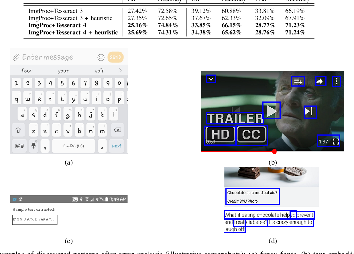 Figure 4 for Text Extraction and Retrieval from Smartphone Screenshots: Building a Repository for Life in Media