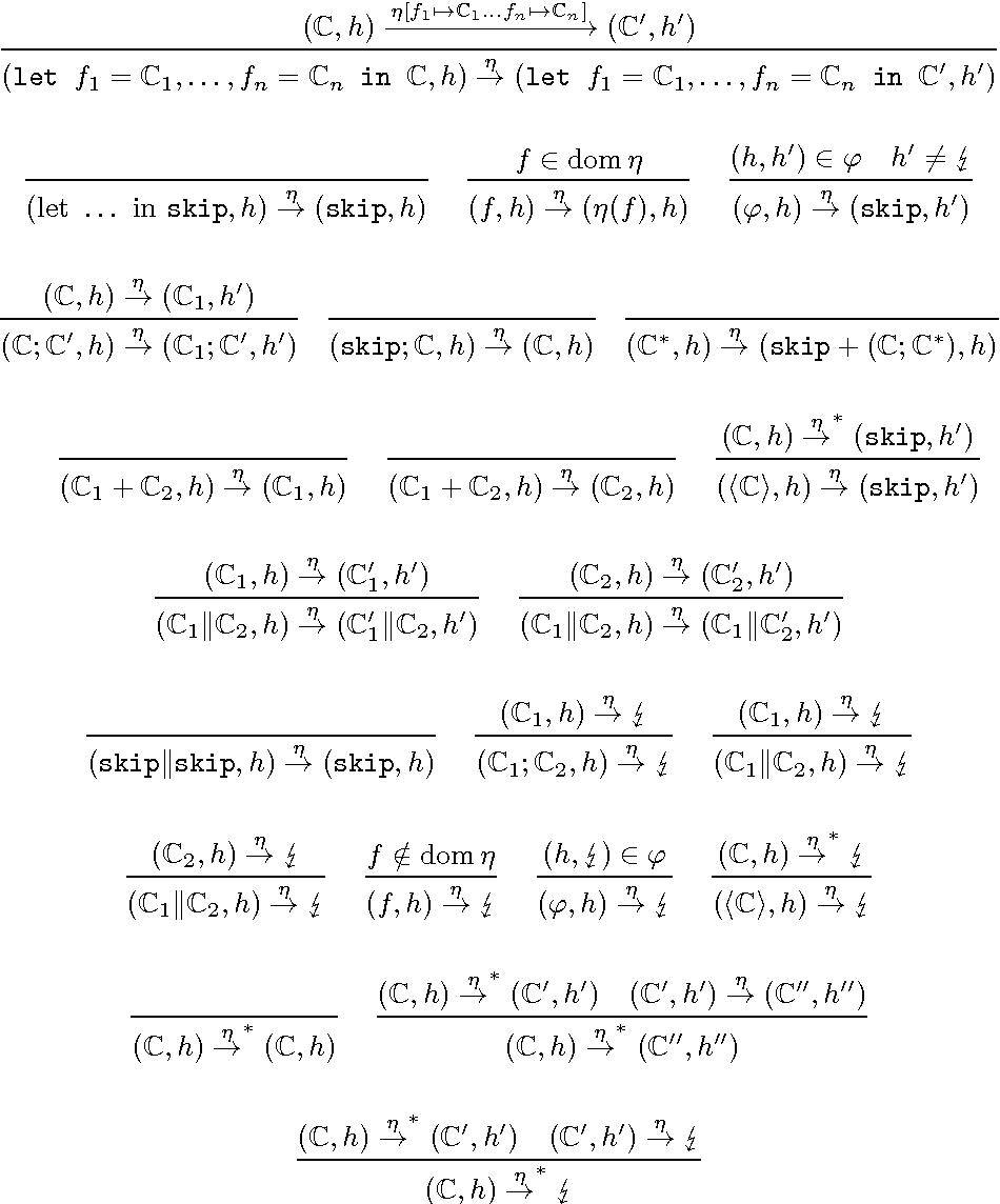 figure 8.15