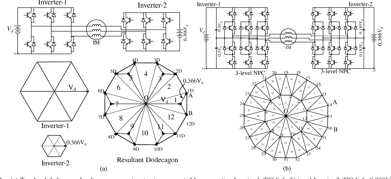 Timing calculations for three level dodecagonal space vector figure 1 ccuart Image collections