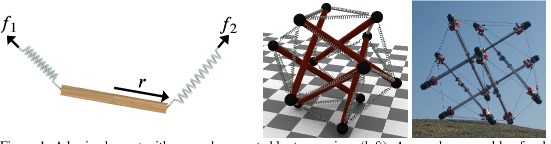 Figure 1 for Spring-Rod System Identification via Differentiable Physics Engine