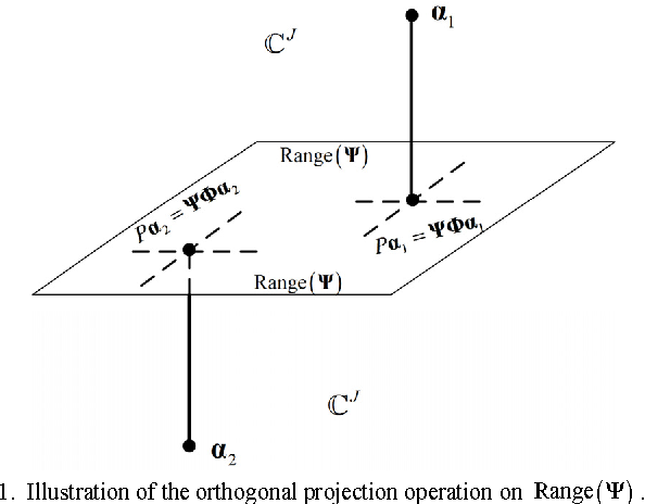 Figure 1 for Projected Iterative Soft-thresholding Algorithm for Tight Frames in Compressed Sensing Magnetic Resonance Imaging