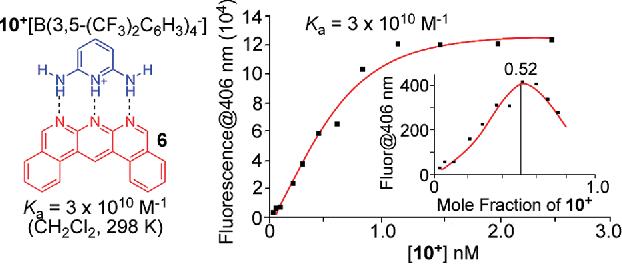 Figure 8 from AAA-DDD triple hydrogen bond complexes
