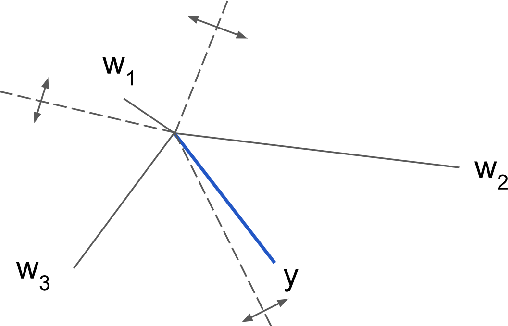 Figure 3 for Deep Hashing using Entropy Regularised Product Quantisation Network