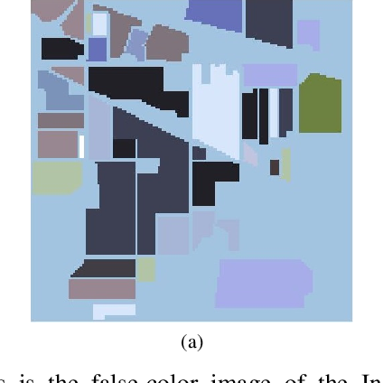 Figure 3 for Uncertainty Quantification for Hyperspectral Image Denoising Frameworks based on Low-rank Matrix Approximation
