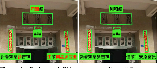 Figure 1 for Chinese Street View Text: Large-scale Chinese Text Reading with Partially Supervised Learning