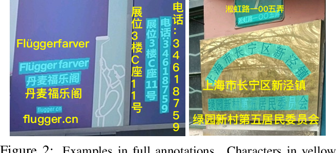 Figure 3 for Chinese Street View Text: Large-scale Chinese Text Reading with Partially Supervised Learning