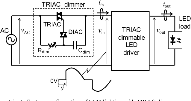 system configuration of led lighting with triac dimmer