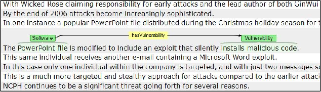 Figure 4 for MALOnt: An Ontology for Malware Threat Intelligence