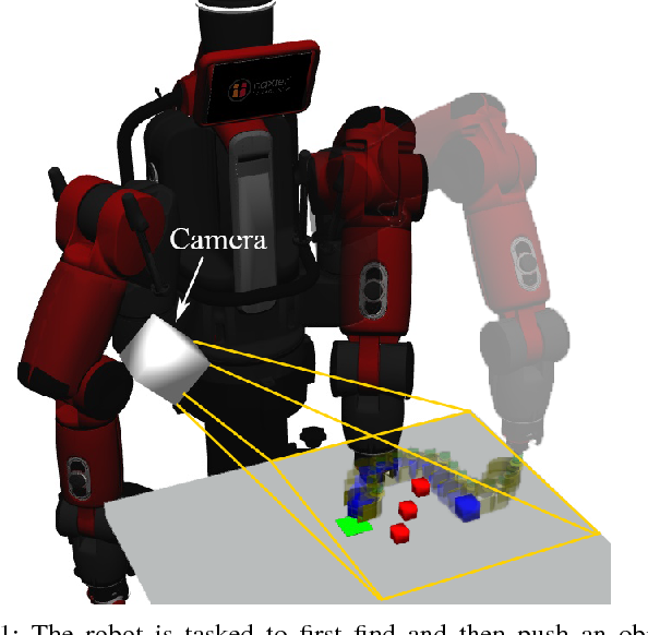 Figure 1 for Rearrangement with Nonprehensile Manipulation Using Deep Reinforcement Learning