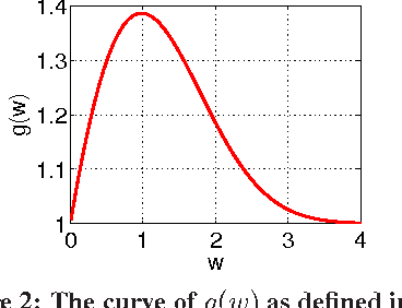 Figure 2 for 2-Bit Random Projections, NonLinear Estimators, and Approximate Near Neighbor Search