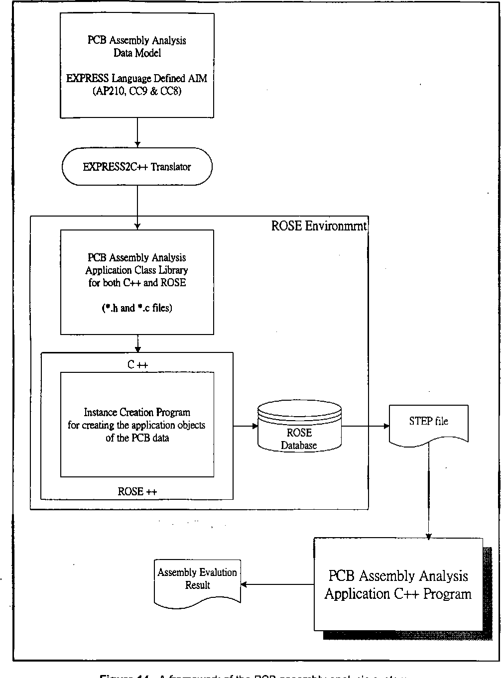 Figure 14 from ISO 10303-Based PCB Assembly Data Model for Assembly