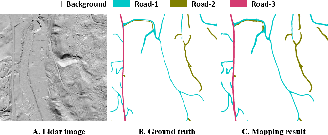 Figure 1 for Road Mapping In LiDAR Images Using A Joint-Task Dense Dilated Convolutions Merging Network