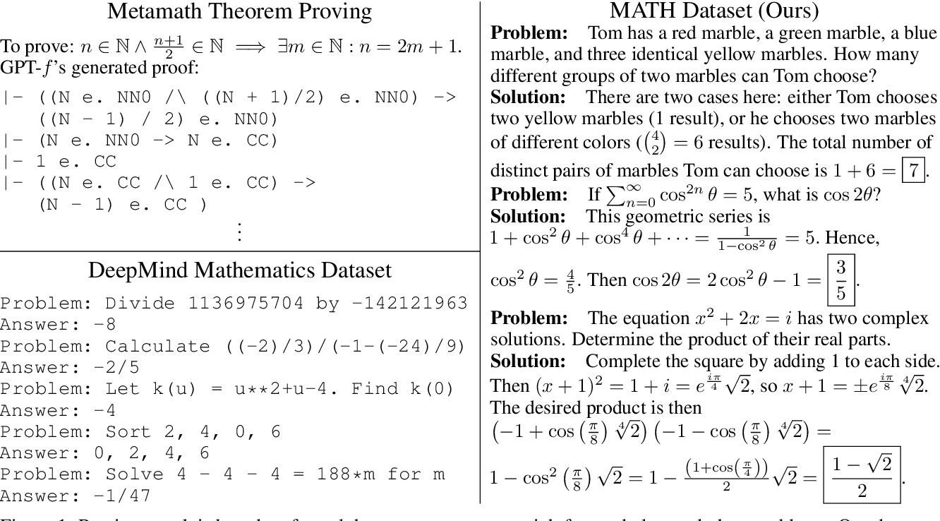 Figure 1 for Measuring Mathematical Problem Solving With the MATH Dataset