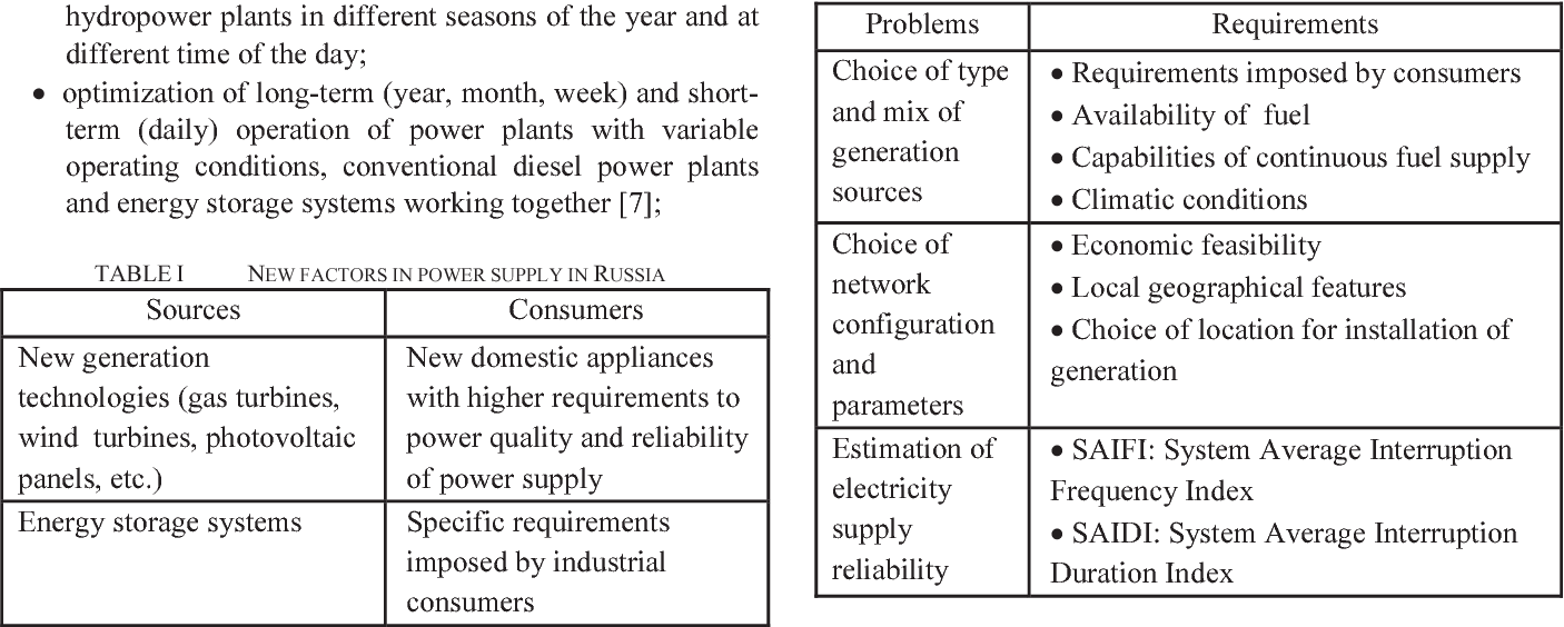 Development of isolated systems in Russia - Semantic Scholar