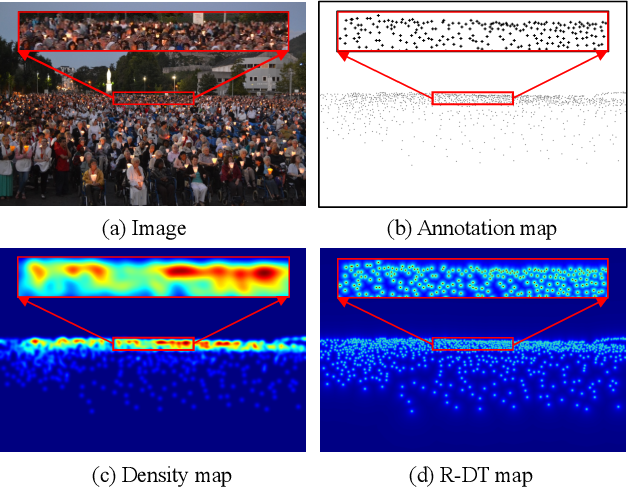Figure 3 for Focal Inverse Distance Transform Maps for Crowd Localization and Counting in Dense Crowd