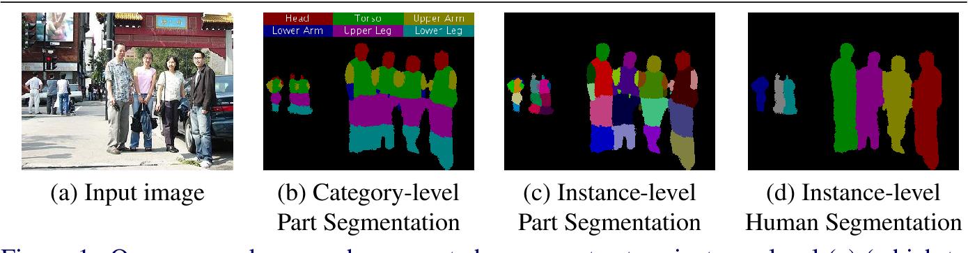 Figure 1 for Holistic, Instance-Level Human Parsing