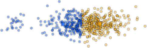 Figure 1 for Adiabatic Quantum Computing for Binary Clustering