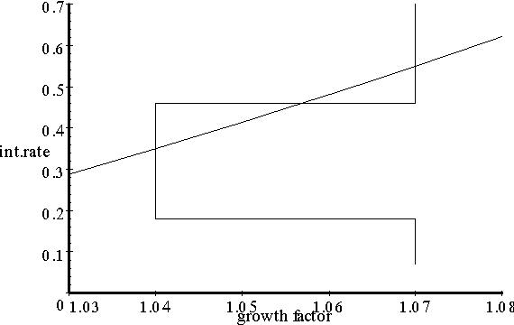 figure VII
