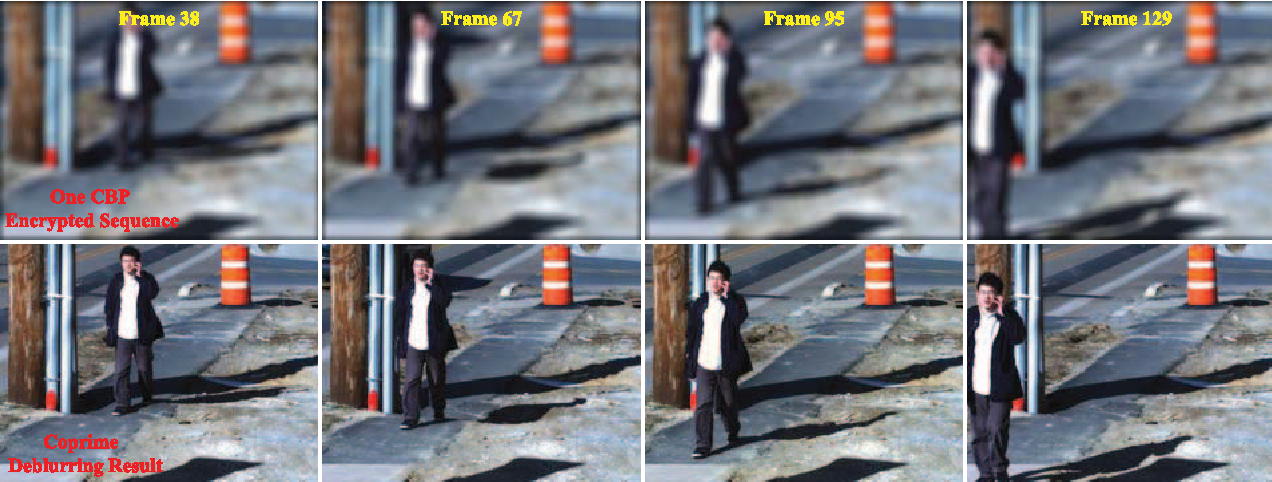 Figure 4 for A Co-Prime Blur Scheme for Data Security in Video Surveillance