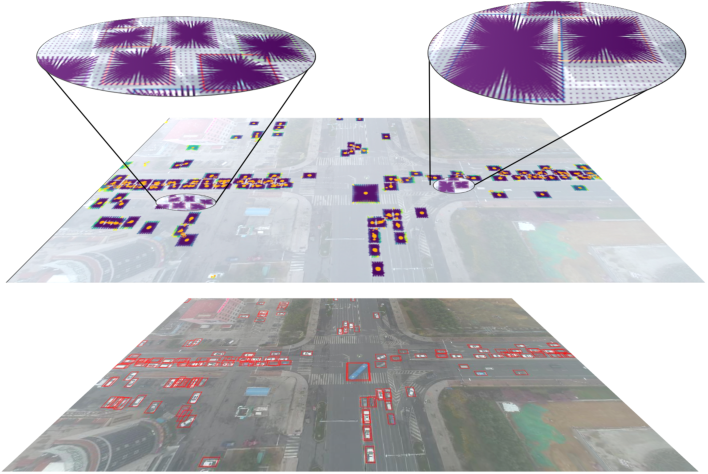 Figure 1 for Perceiving Traffic from Aerial Images