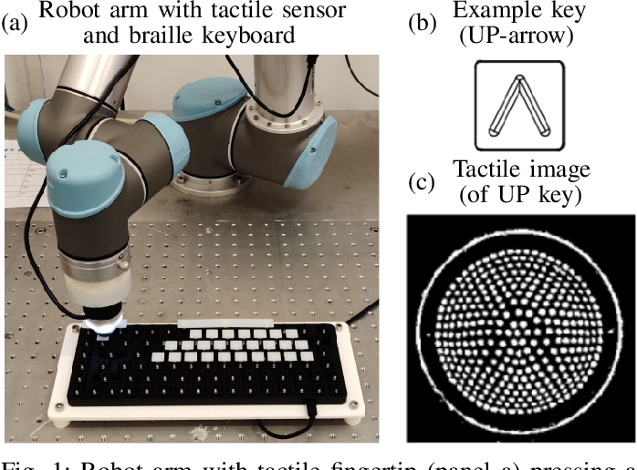 Figure 1 for Deep Reinforcement Learning for Tactile Robotics: Learning to Type on a Braille Keyboard