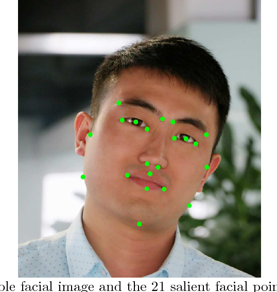 Figure 3 for Modern Physiognomy: An Investigation on Predicting Personality Traits and Intelligence from the Human Face